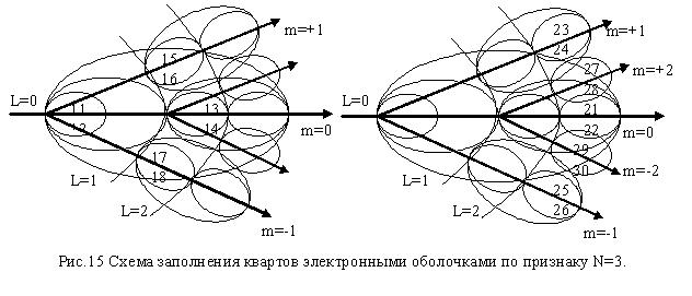 http://merkab.narod.ru/15.jpg