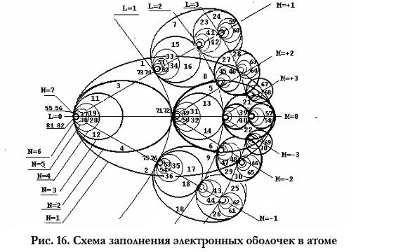 http://merkab.narod.ru/16.jpg