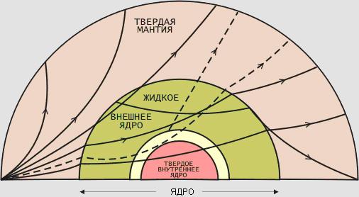 http://merkab.narod.ru/19.jpg