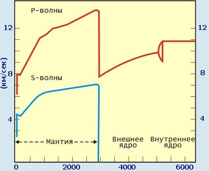 http://merkab.narod.ru/20.jpg