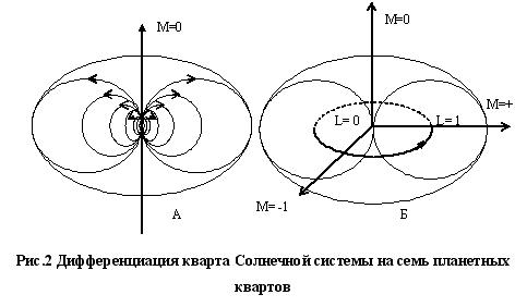 http://merkab.narod.ru/3.jpg