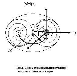 http://merkab.narod.ru/4.jpg
