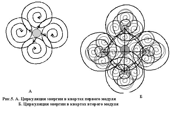 http://merkab.narod.ru/5.jpg