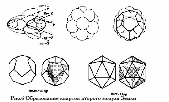 http://merkab.narod.ru/6.jpg