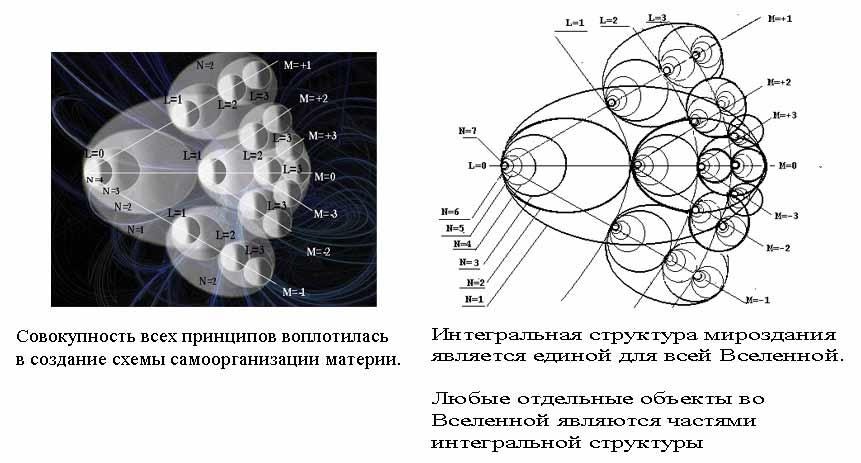 http://merkab.narod.ru/doklad/003.jpg