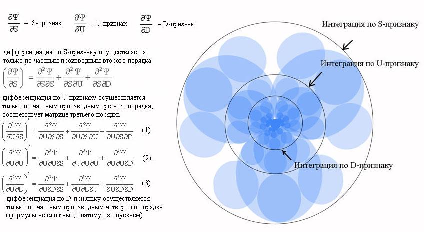 http://merkab.narod.ru/hologram_universe/007.jpg