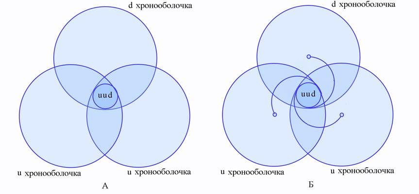 http://merkab.narod.ru/hologram_universe/017a.jpg