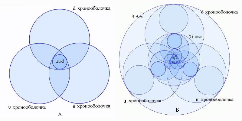 http://merkab.narod.ru/hologram_universe/018.jpg