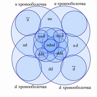 http://merkab.narod.ru/hologram_universe/024.jpg