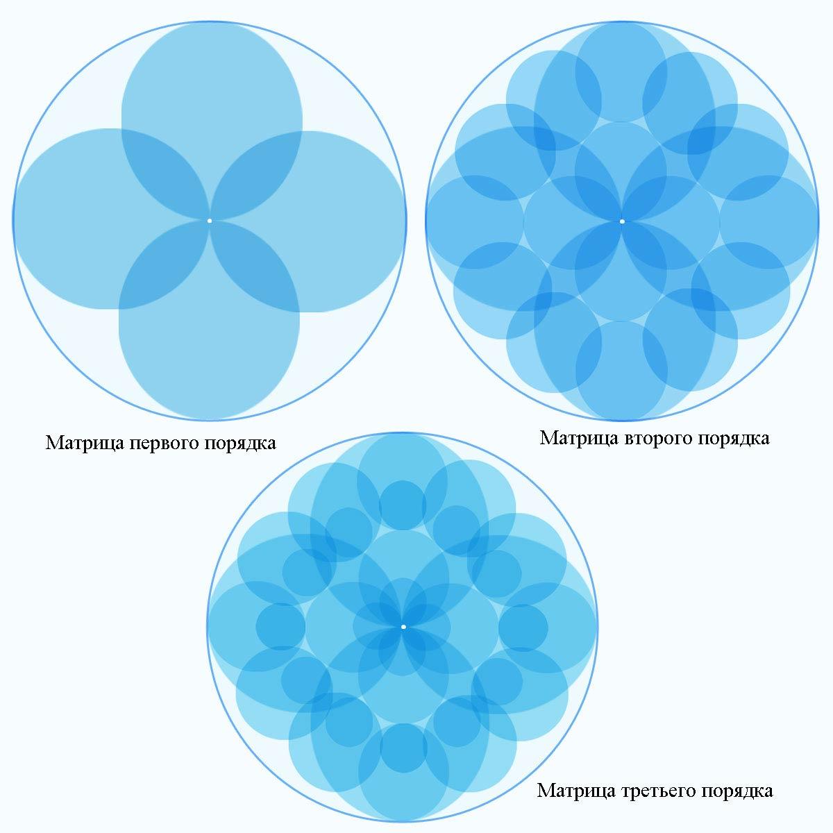 http://merkab.narod.ru/hologram_universe/033.jpg