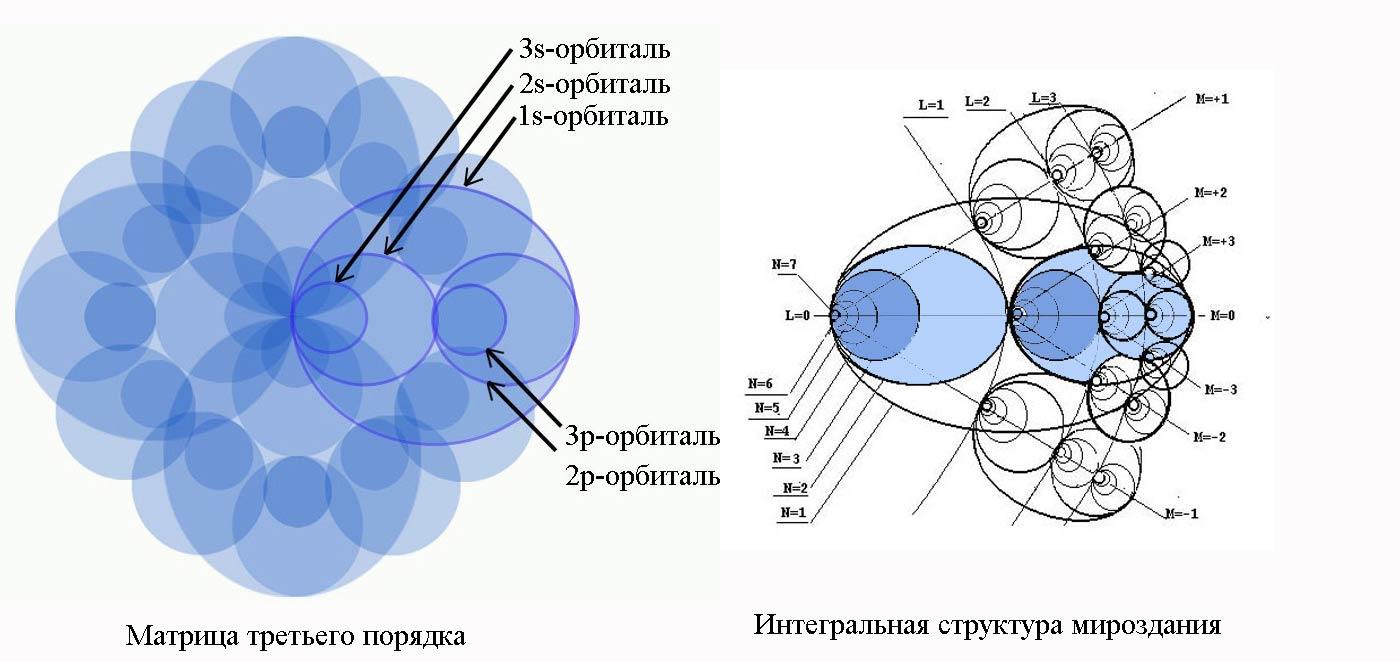 http://merkab.narod.ru/hologram_universe/034.jpg