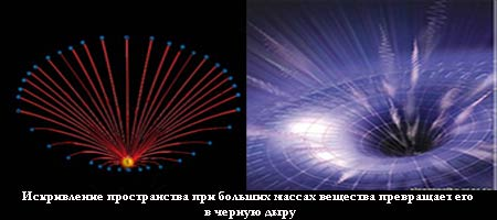 рис.веерный диполь – черная дыра