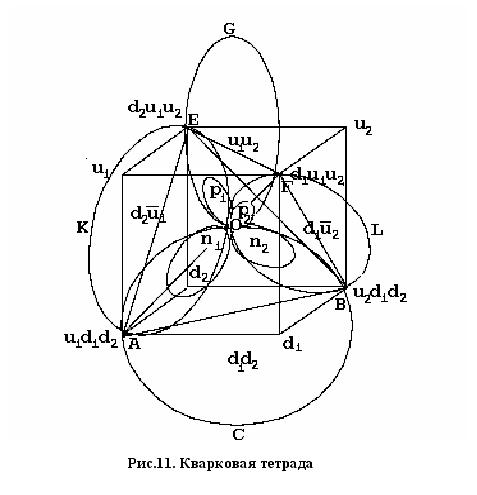 http://merkab.narod.ru/kniga1/r11.jpg