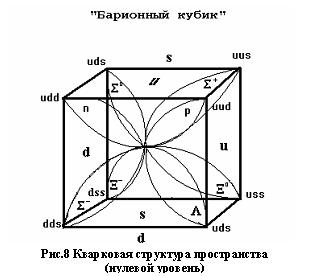 http://merkab.narod.ru/kniga1/r8.jpg