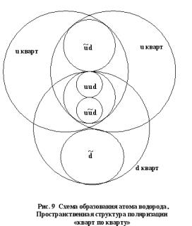 http://merkab.narod.ru/kniga1/r9s.jpg