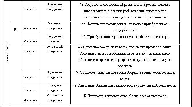 http://merkab.narod.ru/kniga1/tabl-1c.jpg