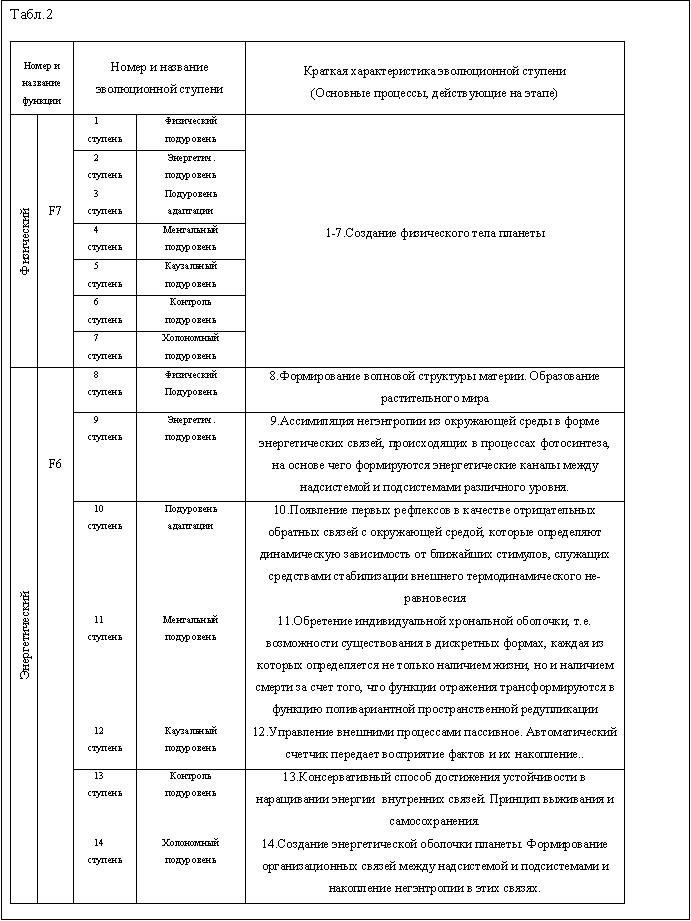 http://merkab.narod.ru/kniga1/tabl1.jpg