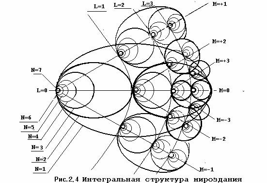 http://merkab.narod.ru/ris/2.4.jpg