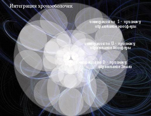 http://merkab.narod.ru/ris/zeml.jpg